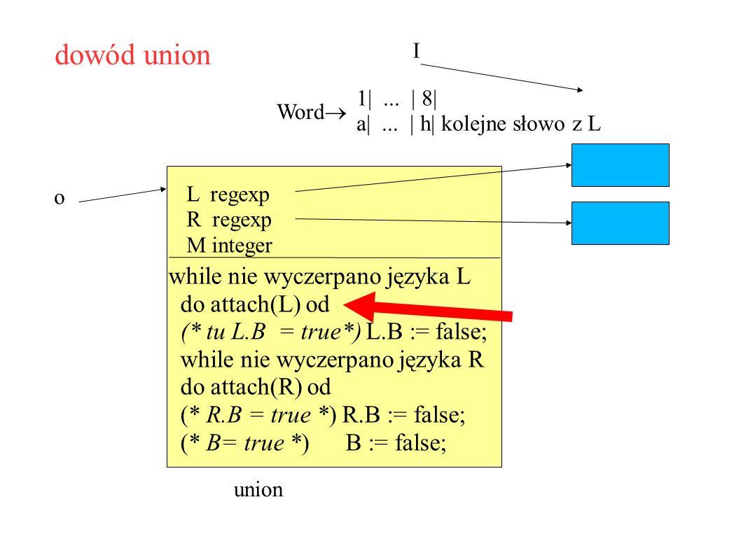 dowód union Word 1|... | 8| a|... | h| kolejne słowo z L I L regexp R regexp M integer o union while nie wyczerpano języka L do attach(L) od (* tu L.B