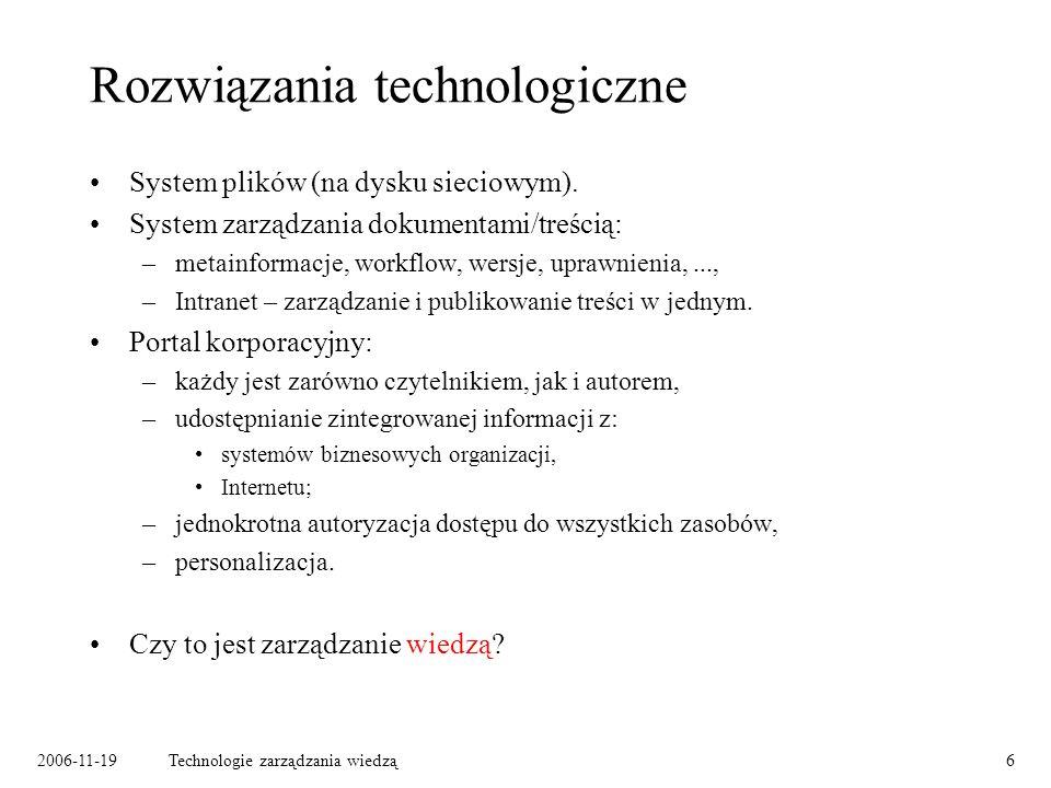 2006-11-19Technologie zarządzania wiedzą6 Rozwiązania technologiczne System plików (na dysku sieciowym).