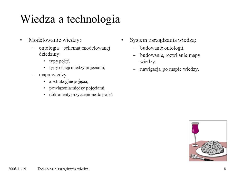 2006-11-19Technologie zarządzania wiedzą8 Wiedza a technologia Modelowanie wiedzy: –ontologia – schemat modelowanej dziedziny: typy pojęć, typy relacji między pojęciami, –mapa wiedzy: abstrakcyjne pojęcia, powiązania między pojęciami, dokumenty przyczepione do pojęć.