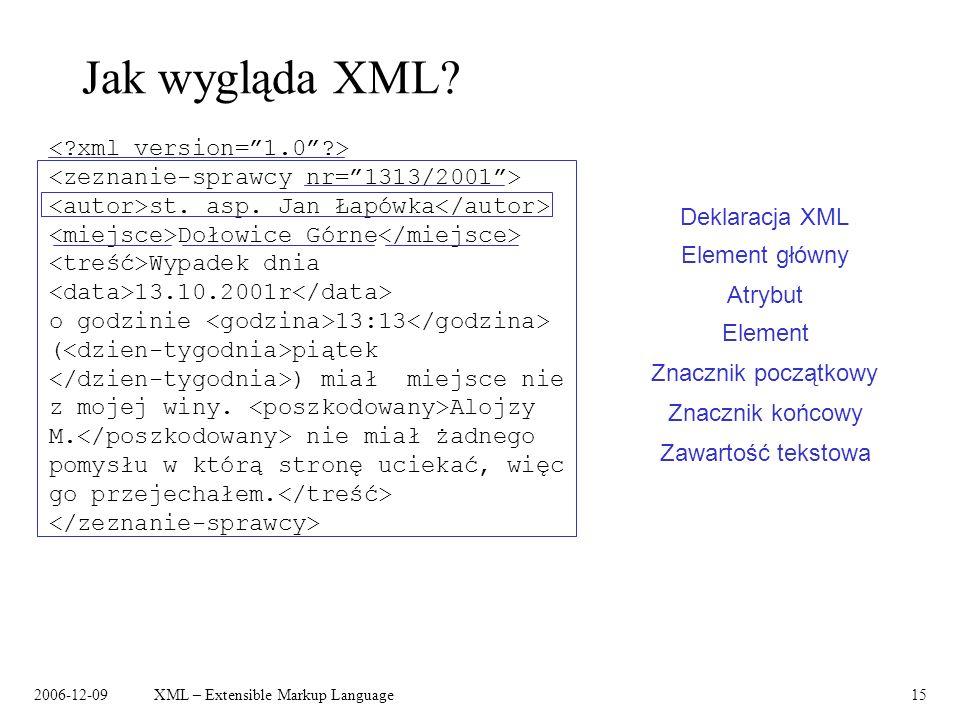 2006-12-09XML – Extensible Markup Language15 Jak wygląda XML? st. asp. Jan Łapówka Dołowice Górne Wypadek dnia 13.10.2001r o godzinie 13:13 ( piątek )