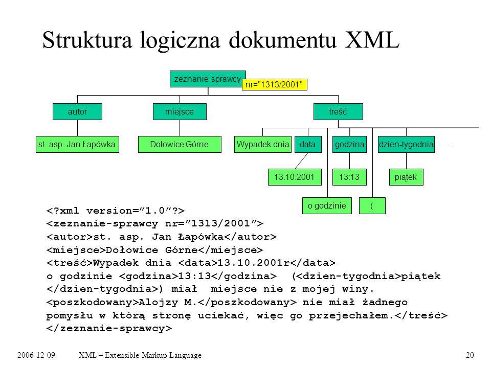 2006-12-09XML – Extensible Markup Language20 Struktura logiczna dokumentu XML st. asp. Jan Łapówka Dołowice Górne Wypadek dnia 13.10.2001r o godzinie