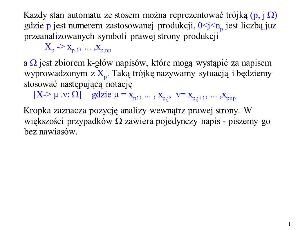 Kazdy stan automatu ze stosem można reprezentować trójką (p, j ) gdzie p jest numerem zastosowanej produkcji, 0 x p,1,...,x p,np a jest zbiorem k-głów