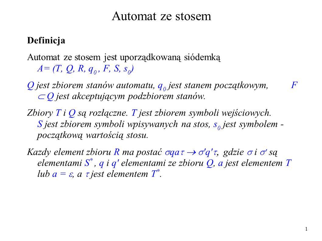 Automat ze stosem Definicja Automat ze stosem jest uporządkowaną siódemką A= (T, Q, R, q 0, F, S, s 0 ) Q jest zbiorem stanów automatu, q 0 jest stane