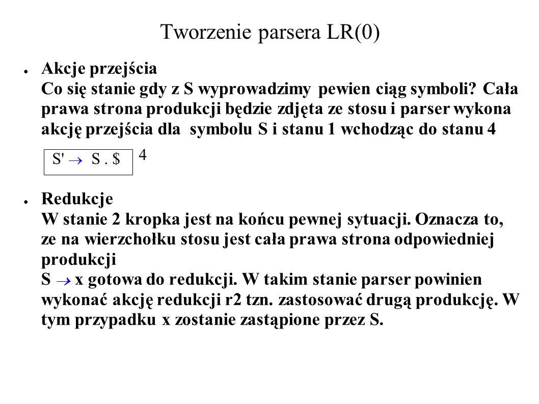 Tworzenie parsera LR(0) Akcje przejścia Co się stanie gdy z S wyprowadzimy pewien ciąg symboli? Cała prawa strona produkcji będzie zdjęta ze stosu i p