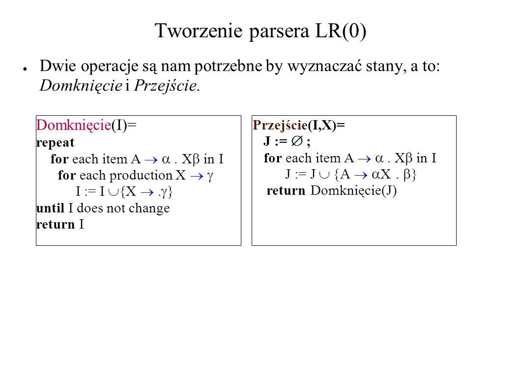 Tworzenie parsera LR(0) Dwie operacje są nam potrzebne by wyznaczać stany, a to: Domknięcie i Przejście. Domknięcie(I)= repeat for each item A. X in I