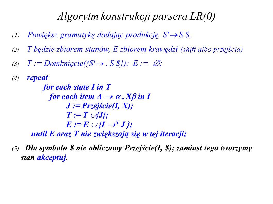 Algorytm konstrukcji parsera LR(0) (1) Powiększ gramatykę dodając produkcję S' S $. (2) T będzie zbiorem stanów, E zbiorem krawędzi (shift albo przejś