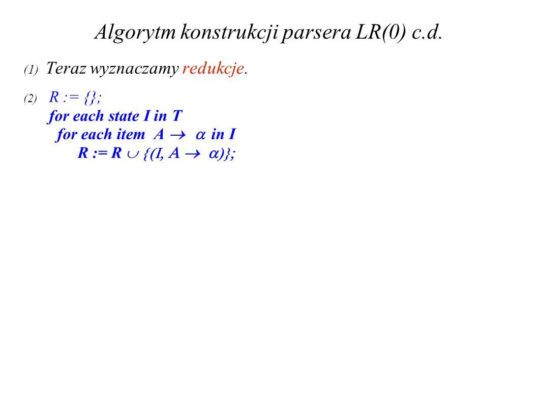 Algorytm konstrukcji parsera LR(0) c.d.(1) Teraz wyznaczamy redukcje.