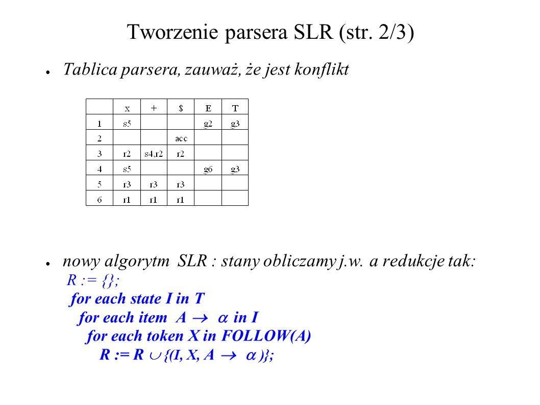 Tworzenie parsera SLR (str. 2/3) Tablica parsera, zauważ, że jest konflikt nowy algorytm SLR : stany obliczamy j.w. a redukcje tak: R := {}; for each