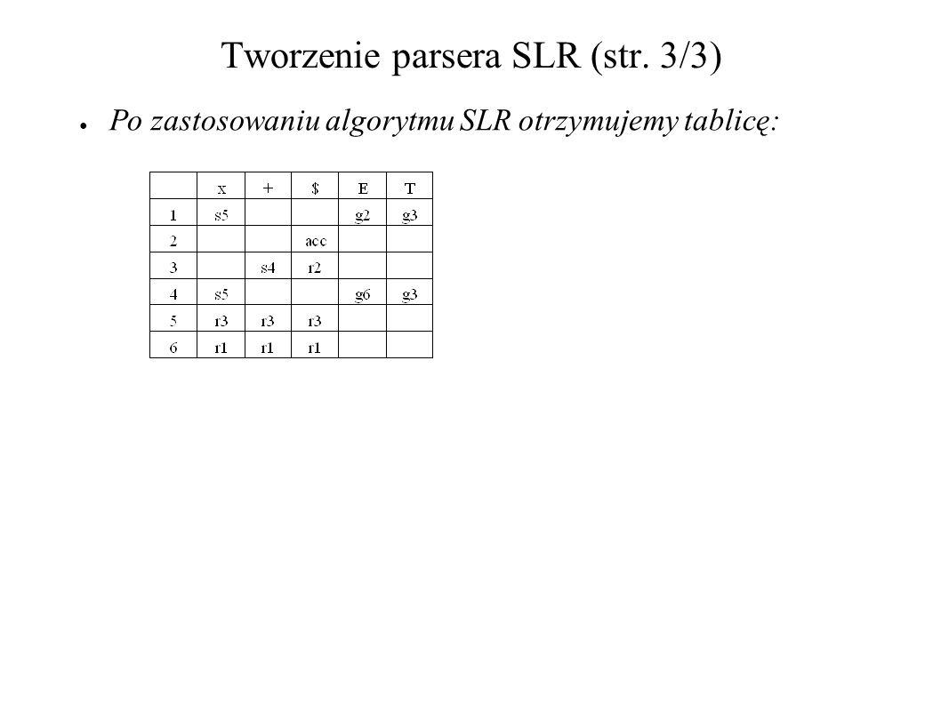 Tworzenie parsera SLR (str. 3/3) Po zastosowaniu algorytmu SLR otrzymujemy tablicę: