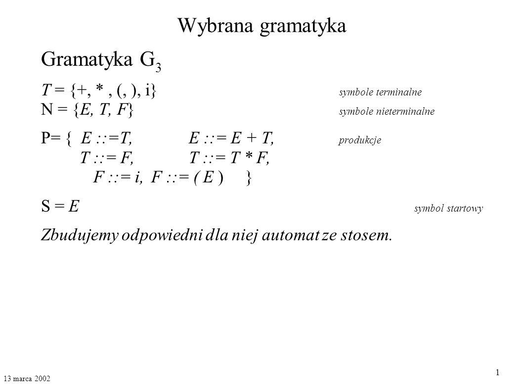 Wybrana gramatyka Gramatyka G 3 T = {+, *, (, ), i} symbole terminalne N = {E, T, F} symbole nieterminalne P= { E ::=T, E ::= E + T, produkcje T ::= F