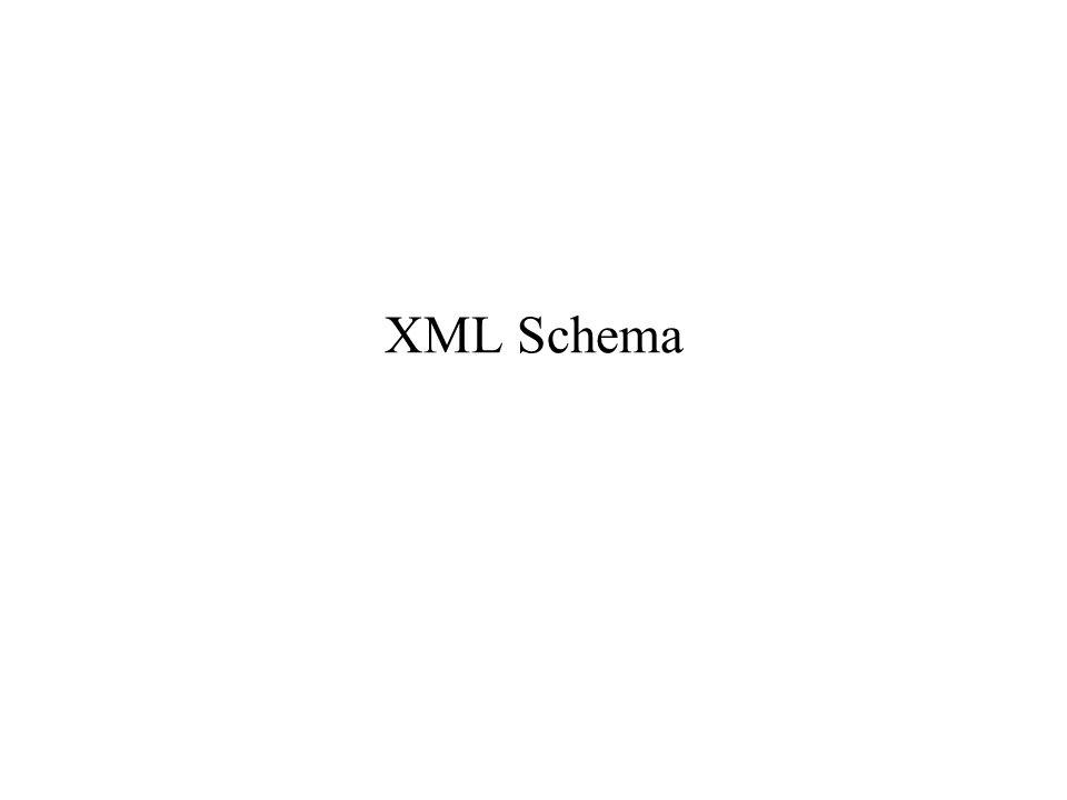 2007-01-07XML Schema2 Definiowanie języków XML, SGML – metajęzyki.