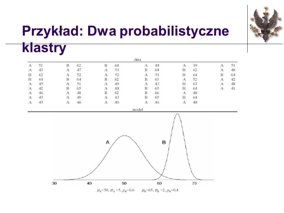 Probabilistyczne grupowanie Obiekt należy do klastra z pewnym stopniem prawdopodobieństwa.