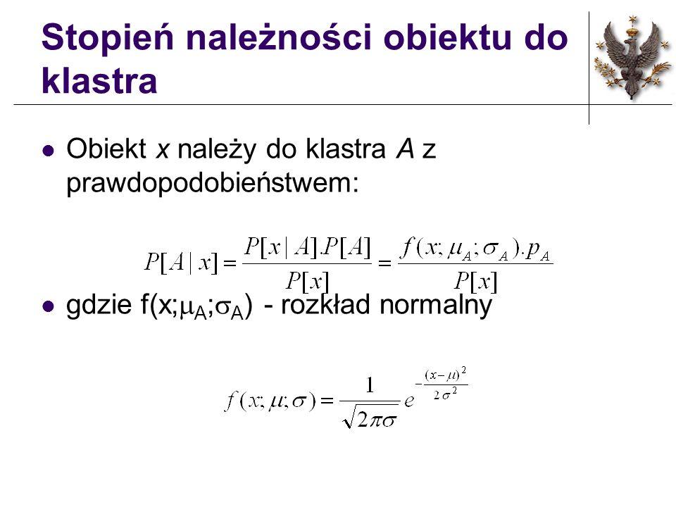 Przykład: Dwa probabilistyczne klastry