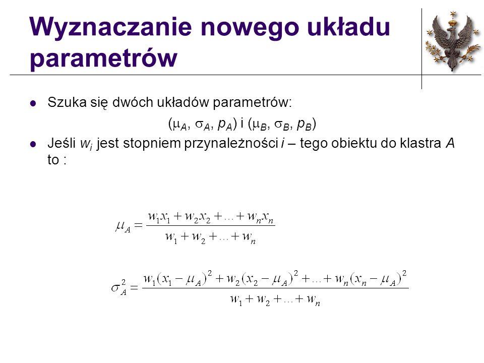 Funkcja oceny jakości Funkcja dopasowania likelihood: dla dwóch klastrów A i B: