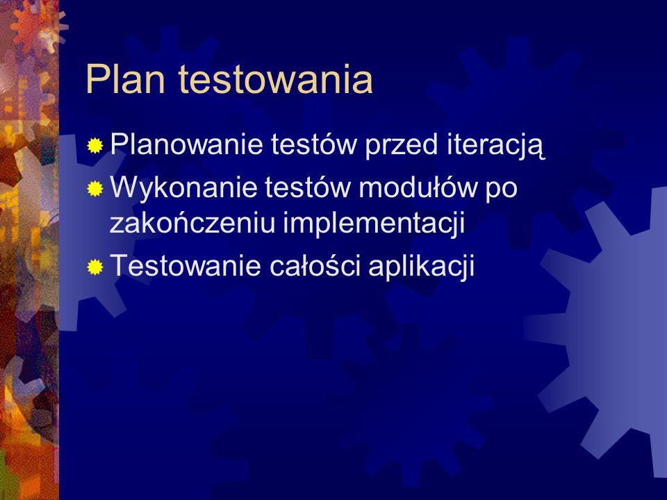 Plan testowania Planowanie testów przed iteracją Wykonanie testów modułów po zakończeniu implementacji Testowanie całości aplikacji
