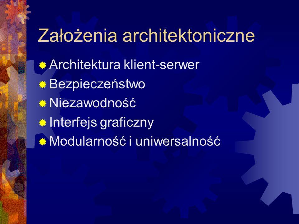 Założenia architektoniczne Architektura klient-serwer Bezpieczeństwo Niezawodność Interfejs graficzny Modularność i uniwersalność