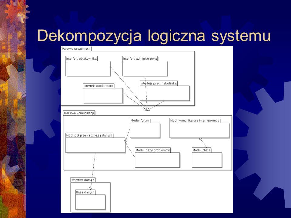 Dekompozycja logiczna systemu