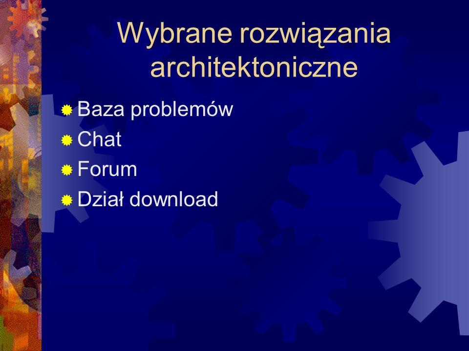Wybrane rozwiązania architektoniczne Baza problemów Chat Forum Dział download