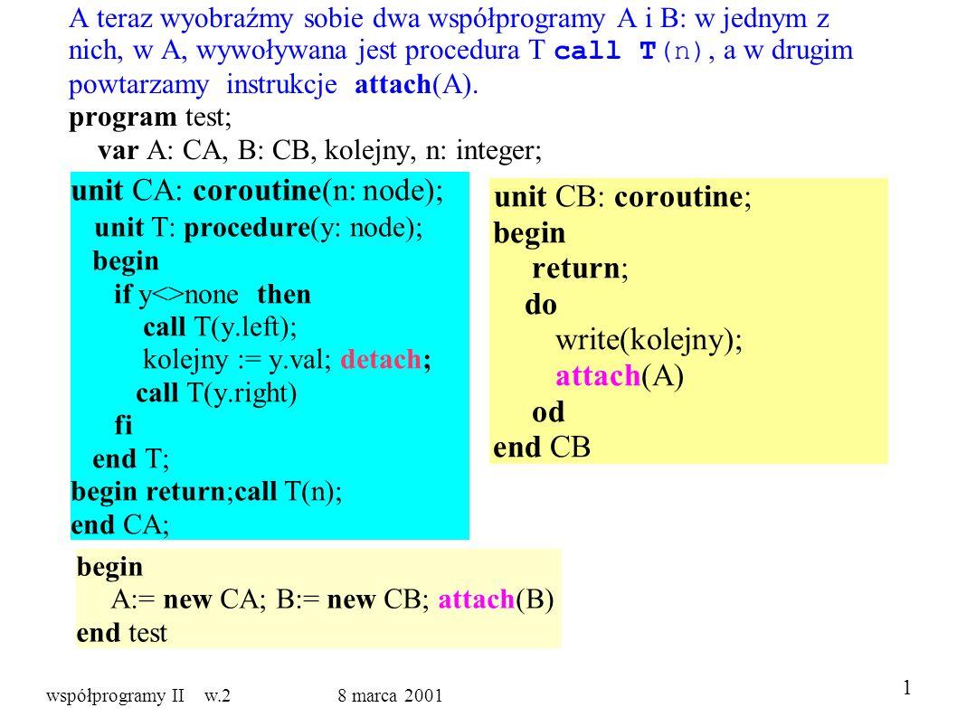 A teraz wyobraźmy sobie dwa współprogramy A i B: w jednym z nich, w A, wywoływana jest procedura T call T(n), a w drugim powtarzamy instrukcje attach(A).