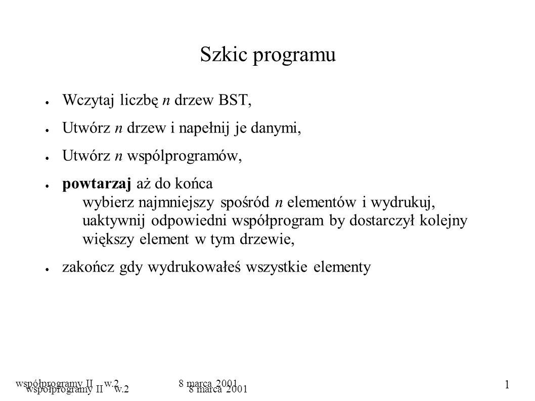 Szkic programu Wczytaj liczbę n drzew BST, Utwórz n drzew i napełnij je danymi, Utwórz n wspólprogramów, powtarzaj aż do końca wybierz najmniejszy spośród n elementów i wydrukuj, uaktywnij odpowiedni współprogram by dostarczył kolejny większy element w tym drzewie, zakończ gdy wydrukowałeś wszystkie elementy współprogramy II w.2 8 marca 2001 1