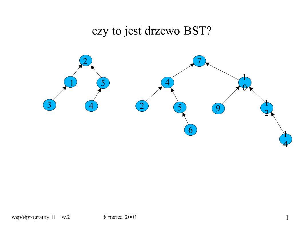 czy to jest drzewo BST 5 3 7 4 5 1010 9 1212 1414 2 6 2 1 4 współprogramy II w.2 8 marca 2001 1