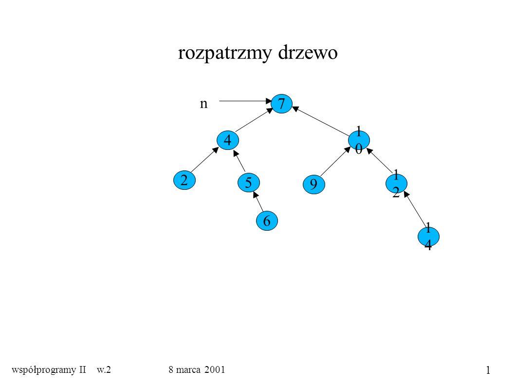 rozpatrzmy drzewo 7 4 5 1010 9 1212 1414 2 6 współprogramy II w.2 8 marca 2001 1 n