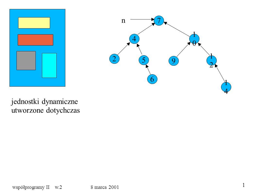 jednostki dynamiczne utworzone dotychczas 7 4 5 1010 9 1212 1414 2 6 n współprogramy II w.2 8 marca 2001 1