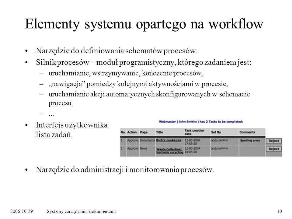 2006-10-29Systemy zarządzania dokumentami10 Elementy systemu opartego na workflow Narzędzie do definiowania schematów procesów. Silnik procesów – modu