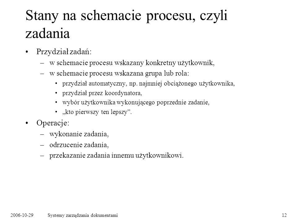 2006-10-29Systemy zarządzania dokumentami12 Stany na schemacie procesu, czyli zadania Przydział zadań: –w schemacie procesu wskazany konkretny użytkow