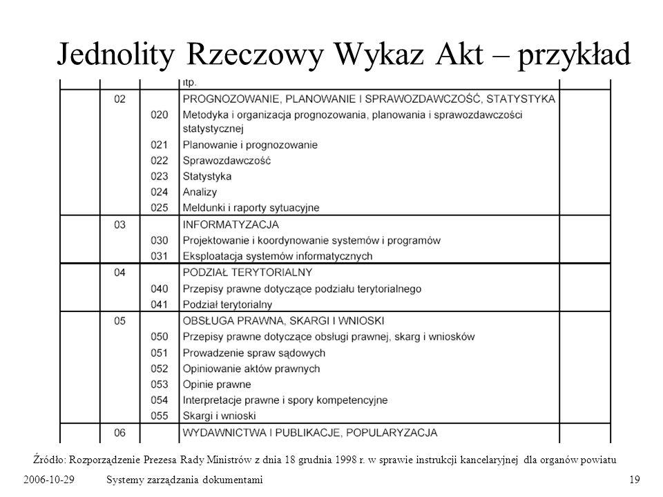 2006-10-29Systemy zarządzania dokumentami19 Jednolity Rzeczowy Wykaz Akt – przykład Źródło: Rozporządzenie Prezesa Rady Ministrów z dnia 18 grudnia 19