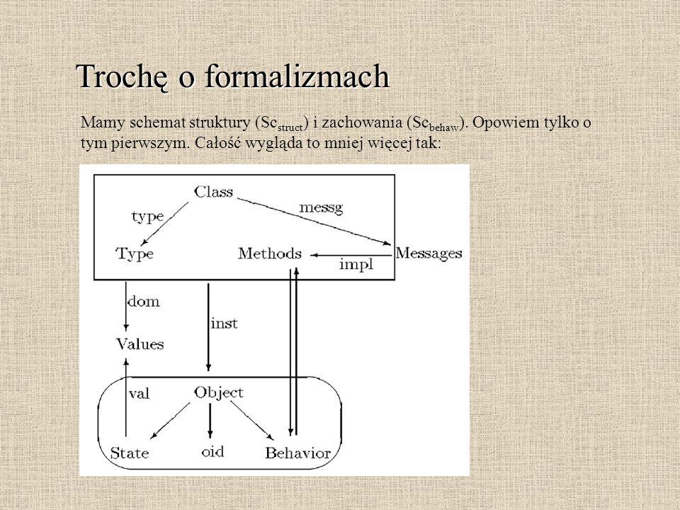 Trochę o formalizmach Mamy schemat struktury (Sc struct ) i zachowania (Sc behaw ). Opowiem tylko o tym pierwszym. Całość wygląda to mniej więcej tak:
