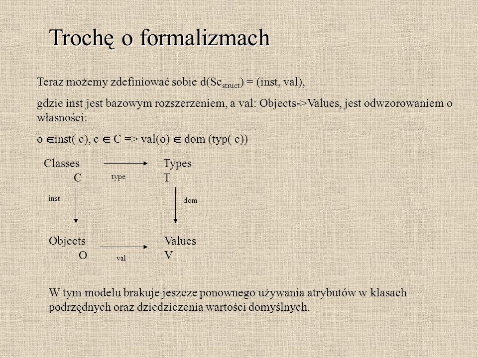 Trochę o formalizmach Teraz możemy zdefiniować sobie d(Sc struct ) = (inst, val), gdzie inst jest bazowym rozszerzeniem, a val: Objects->Values, jest