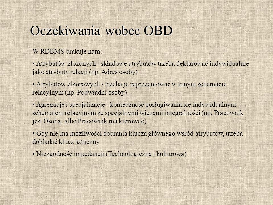 Oczekiwania wobec OBD W RDBMS brakuje nam: Atrybutów złożonych - składowe atrybutów trzeba deklarować indywidualnie jako atrybuty relacji (np. Adres o