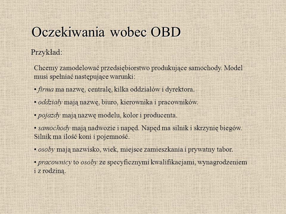 Oczekiwania wobec OBD Przykład: Chcemy zamodelować przedsiębiorstwo produkujące samochody. Model musi spełniać następujące warunki: firma ma nazwę, ce