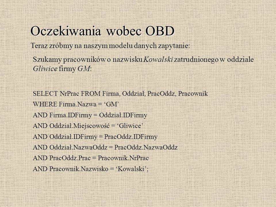 Oczekiwania wobec OBD Teraz zróbmy na naszym modelu danych zapytanie: Szukamy pracowników o nazwisku Kowalski zatrudnionego w oddziale Gliwice firmy G