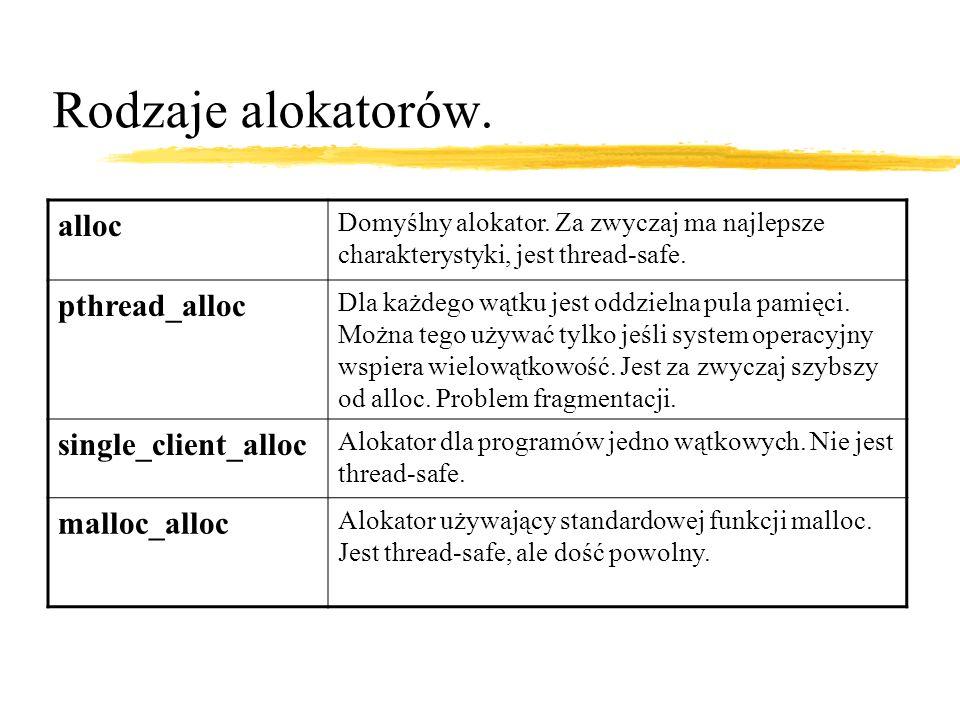 Rodzaje alokatorów. alloc Domyślny alokator.