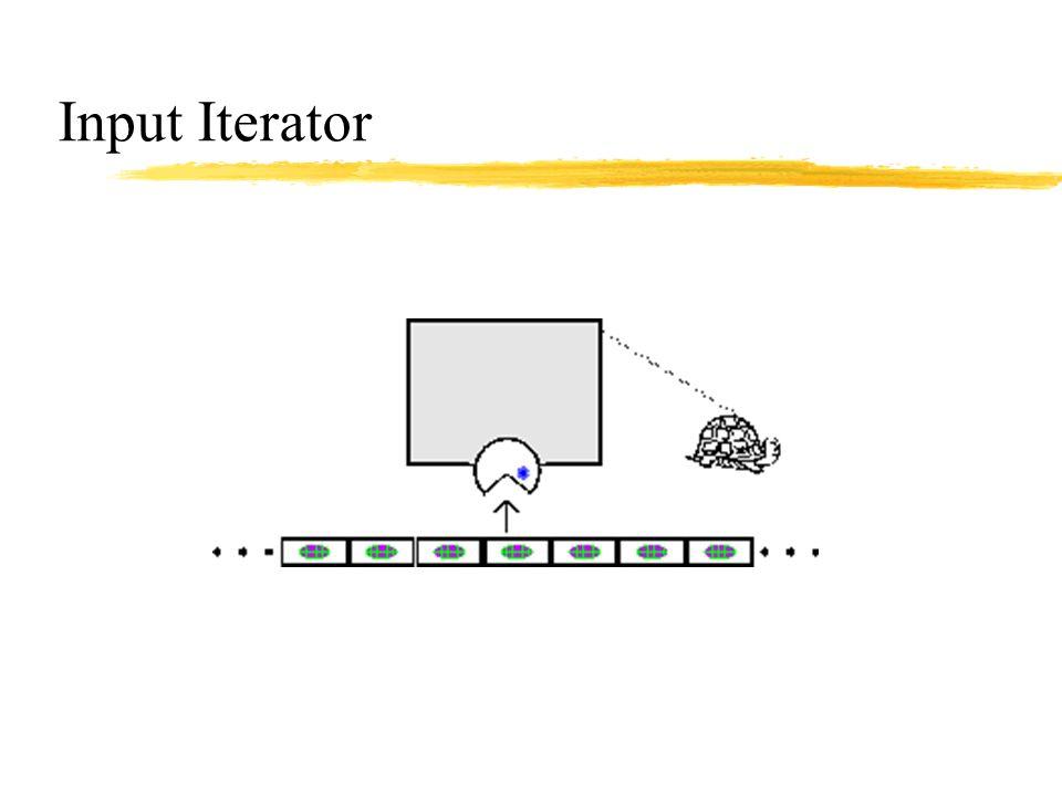 Input Iterator