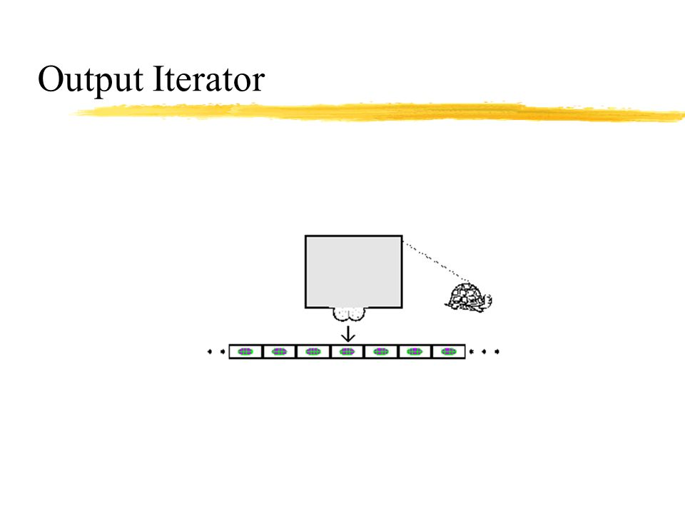 Output Iterator