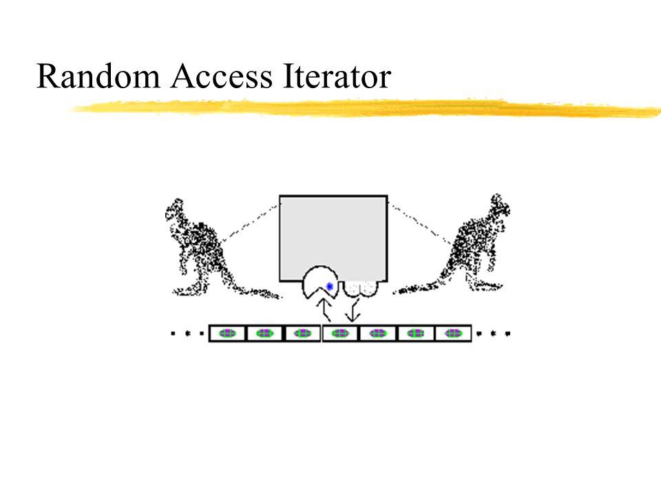 Random Access Iterator