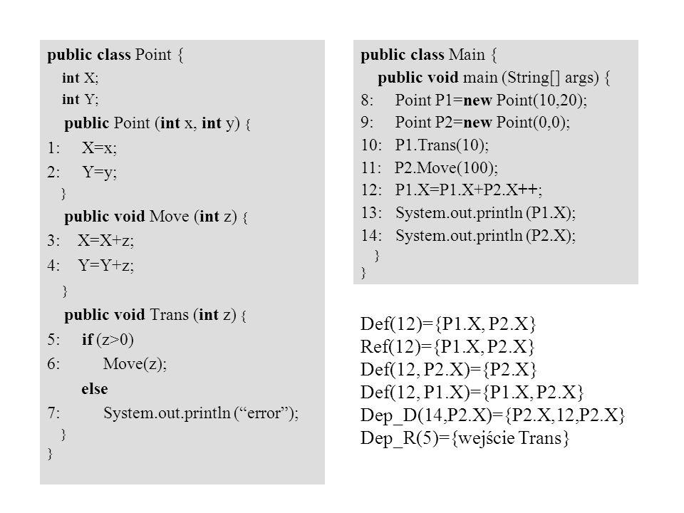 public class Point { int X; int Y; public Point (int x, int y) { 1: X=x; 2: Y=y; } public void Move (int z) { 3: X=X+z; 4: Y=Y+z; } public void Trans