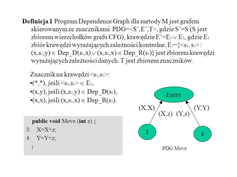 Definicja 1 Program Dependence Graph dla metody M jest grafem skierowanym ze znacznikami. PDG=, gdzie S=S (S jest zbiorem wierzchołków grafu CFG), kra