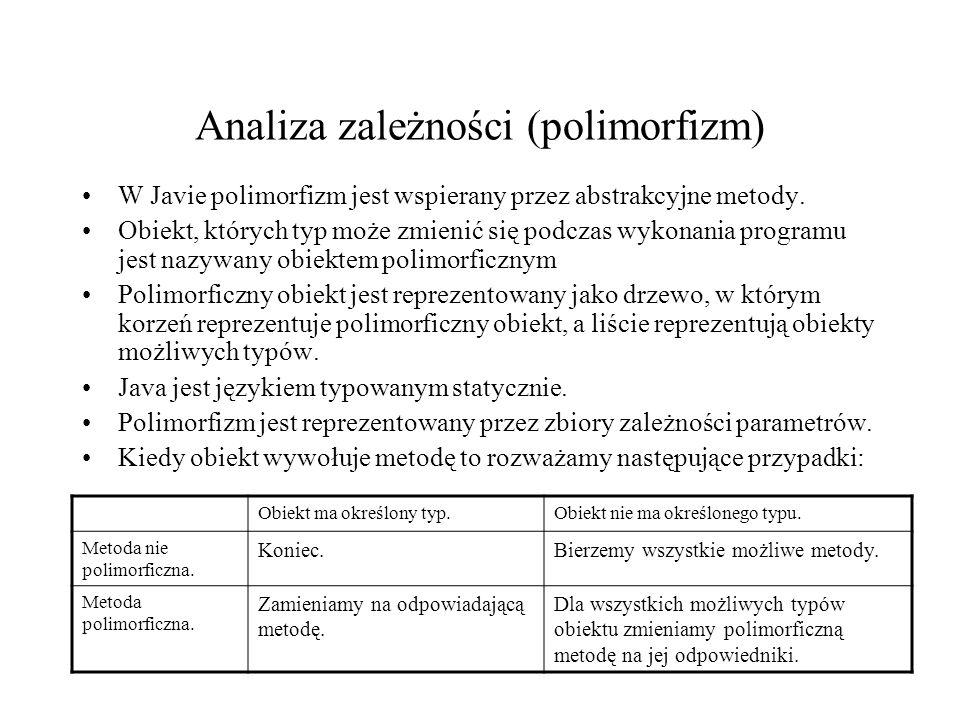 Analiza zależności (polimorfizm) W Javie polimorfizm jest wspierany przez abstrakcyjne metody. Obiekt, których typ może zmienić się podczas wykonania