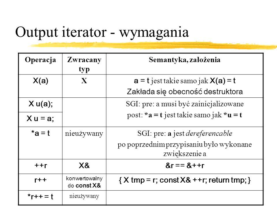 Output iterator - wymagania OperacjaZwracany typ Semantyka, założenia X(a) X a = t jest takie samo jak X(a) = t Zakłada się obecność destruktora X u(a); SGI: pre: a musi być zainicjalizowane post: *a = t jest takie samo jak *u = t X u = a; *a = t nieużywanySGI: pre: a jest dereferencable po poprzednim przypisaniu było wykonane zwiększenie a ++rX&&r == &++r r++ konwertowalny do const X& { X tmp = r; const X& ++r; return tmp; } *r++ = t nieużywany