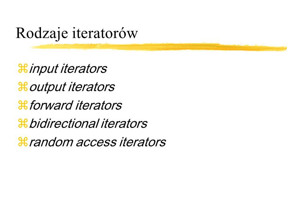 Relacje pomiędzy iteratorami InputOutput Forward Bidirectional Random Access