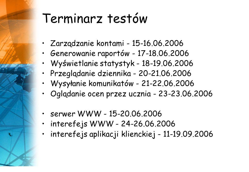 Terminarz testów Zarządzanie kontami - 15-16.06.2006 Generowanie raportów - 17-18.06.2006 Wyświetlanie statystyk - 18-19.06.2006 Przeglądanie dziennik