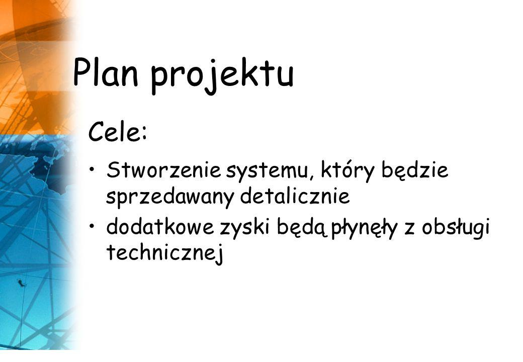Cele: Stworzenie systemu, który będzie sprzedawany detalicznie dodatkowe zyski będą płynęły z obsługi technicznej Plan projektu