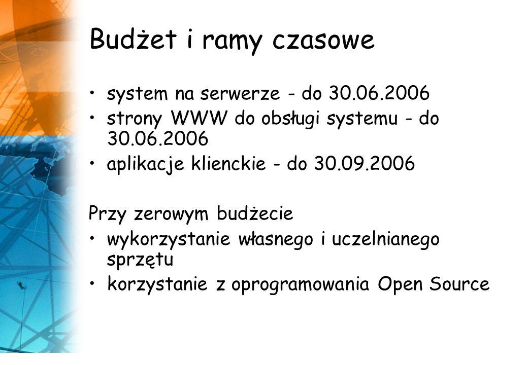Budżet i ramy czasowe system na serwerze - do 30.06.2006 strony WWW do obsługi systemu - do 30.06.2006 aplikacje klienckie - do 30.09.2006 Przy zerowym budżecie wykorzystanie własnego i uczelnianego sprzętu korzystanie z oprogramowania Open Source