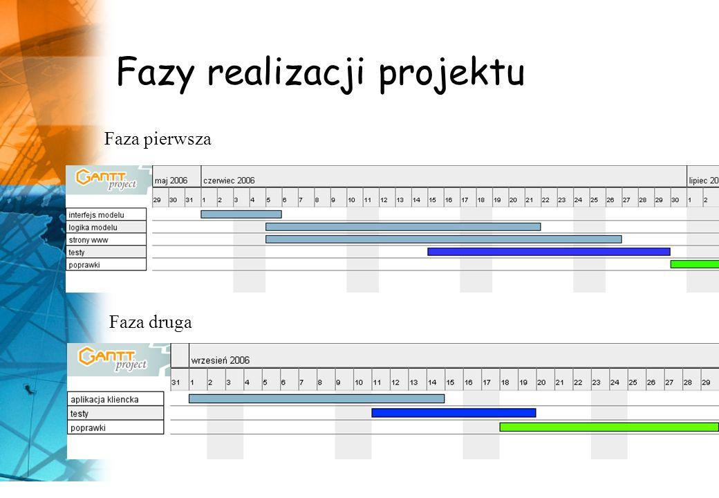 Fazy realizacji projektu Faza pierwsza Faza druga