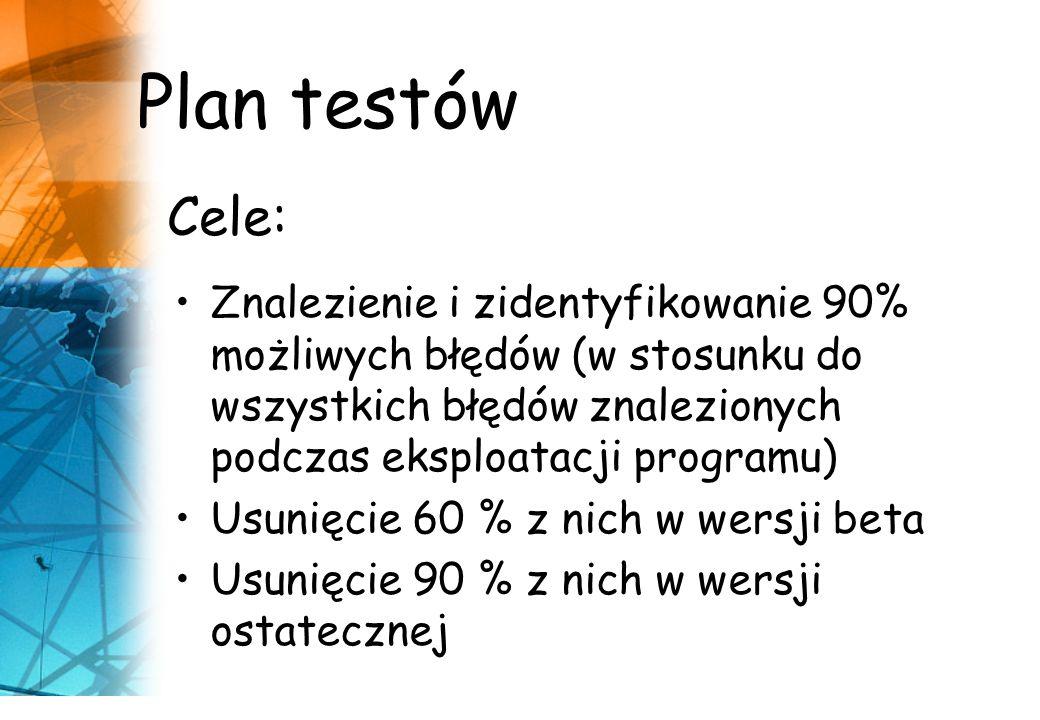 Cele: Znalezienie i zidentyfikowanie 90% możliwych błędów (w stosunku do wszystkich błędów znalezionych podczas eksploatacji programu) Usunięcie 60 % z nich w wersji beta Usunięcie 90 % z nich w wersji ostatecznej Plan testów