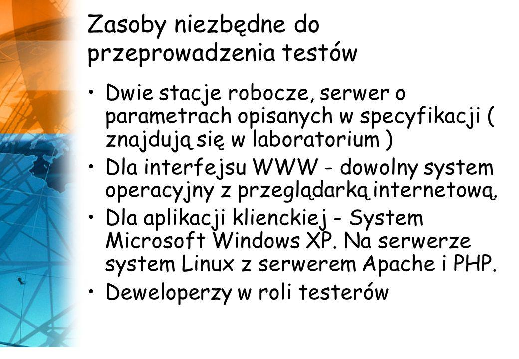 Zasoby niezbędne do przeprowadzenia testów Dwie stacje robocze, serwer o parametrach opisanych w specyfikacji ( znajdują się w laboratorium ) Dla interfejsu WWW - dowolny system operacyjny z przeglądarką internetową.